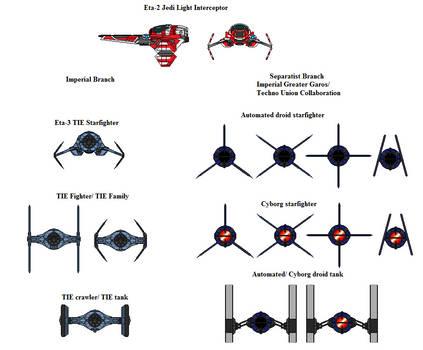 Evolution of the Jedi Starfighter