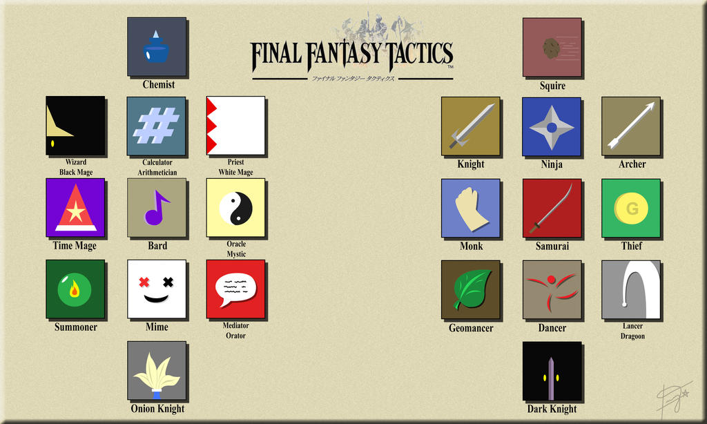 Final Fantasy Tactics Job Icons by NorthernCross12 on DeviantArt