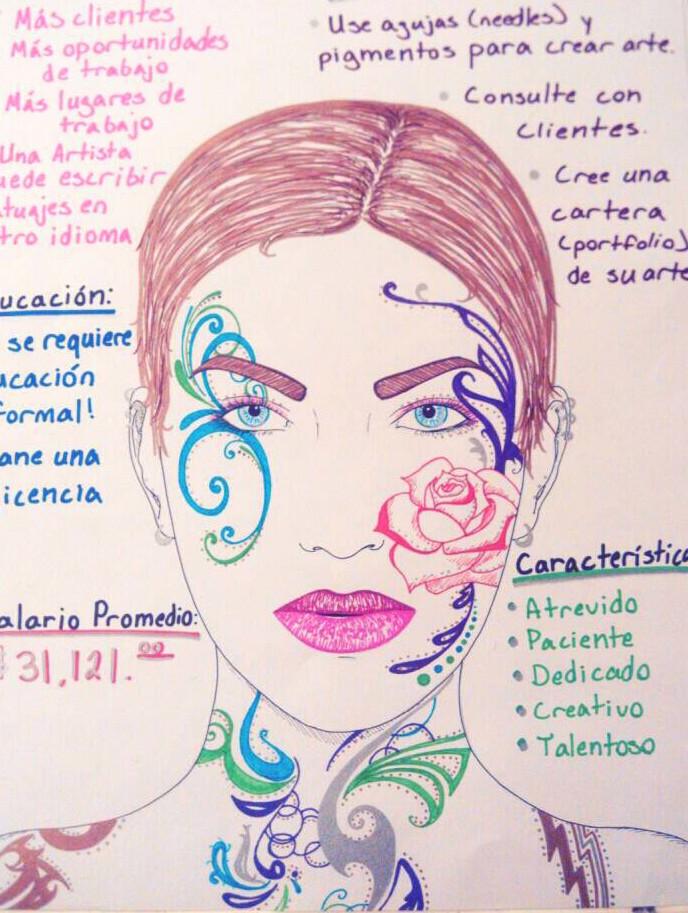 Artista del Tatuaje by inuyashalovedove