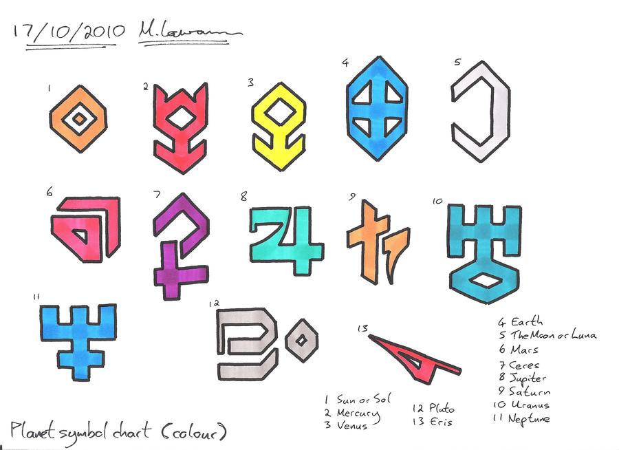 what symbols represent the planets - photo #20