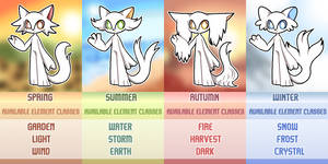 Faurians   Variants + Element Classes