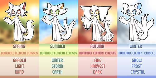 Faurians | Variants + Element Classes by Tyyramisu
