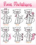 Faurians | Pixie Mutations Sheet