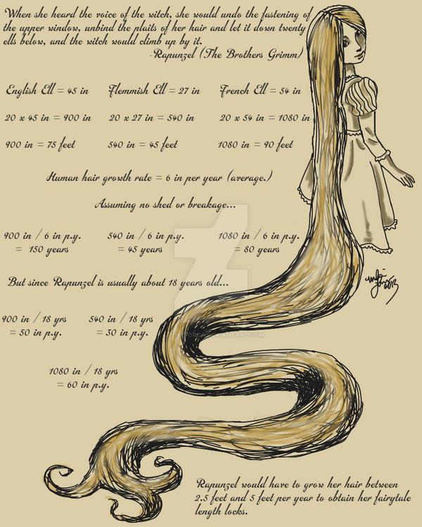 Rapunzel's Hair Growth by Little-Orca