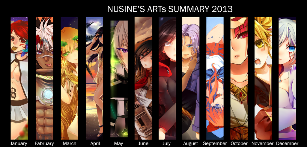 Summary 2013 by NuSinE