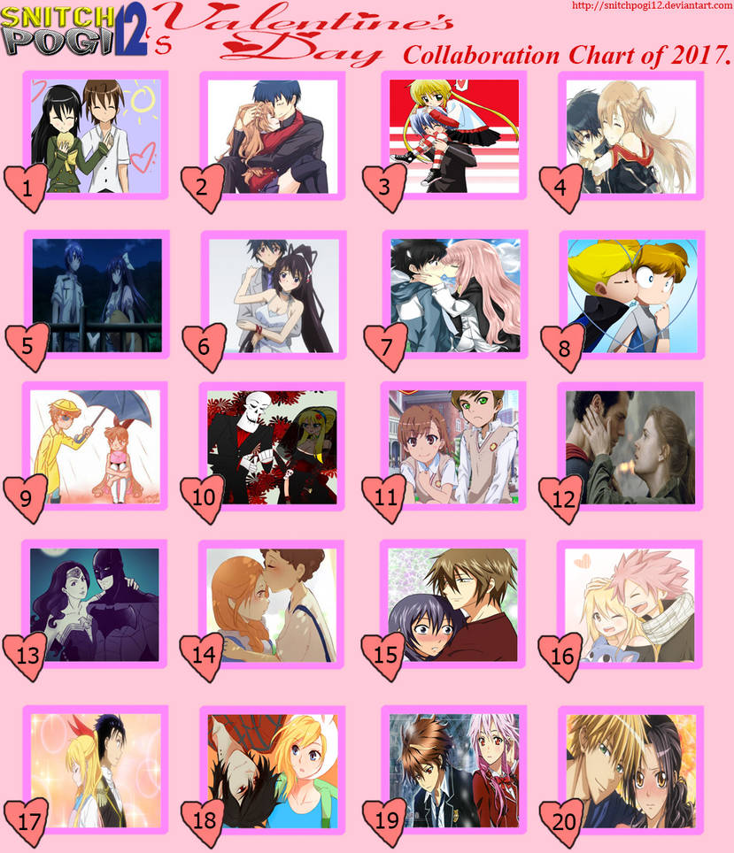 SnitchPogi12's Valentine's day couples chart 2017 by