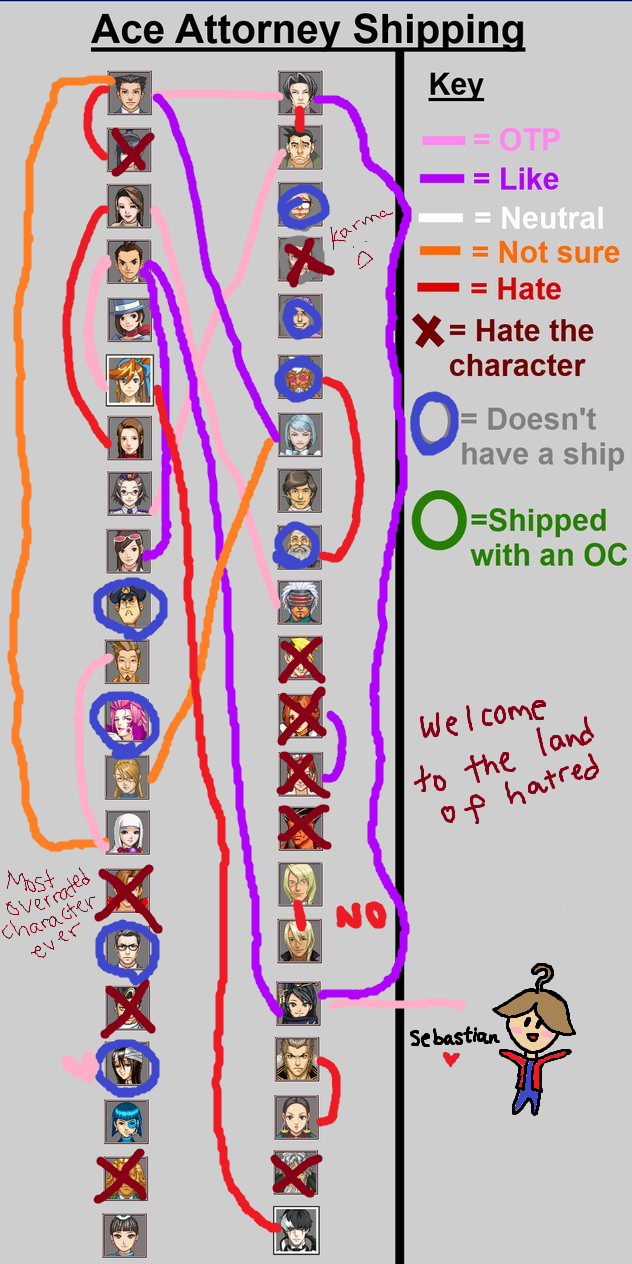 Ace Attorney shipping meme