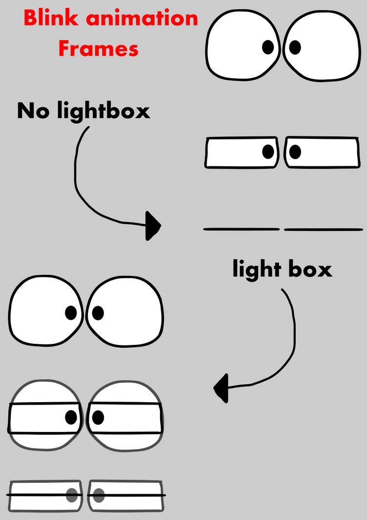 How to do a blink animation (Frames) by SilentDeathAvenger on DeviantArt