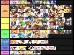 Smash Ultimate Tier List: But it's canon