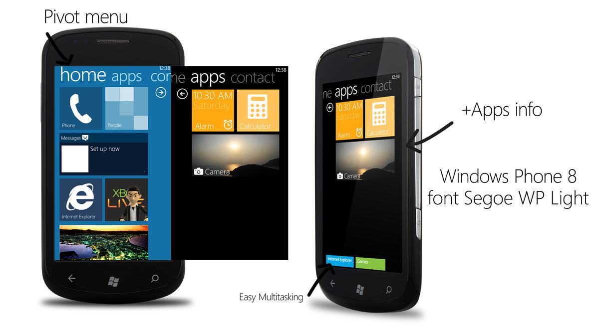 Windows Phone 8 Concept by MetroUI
