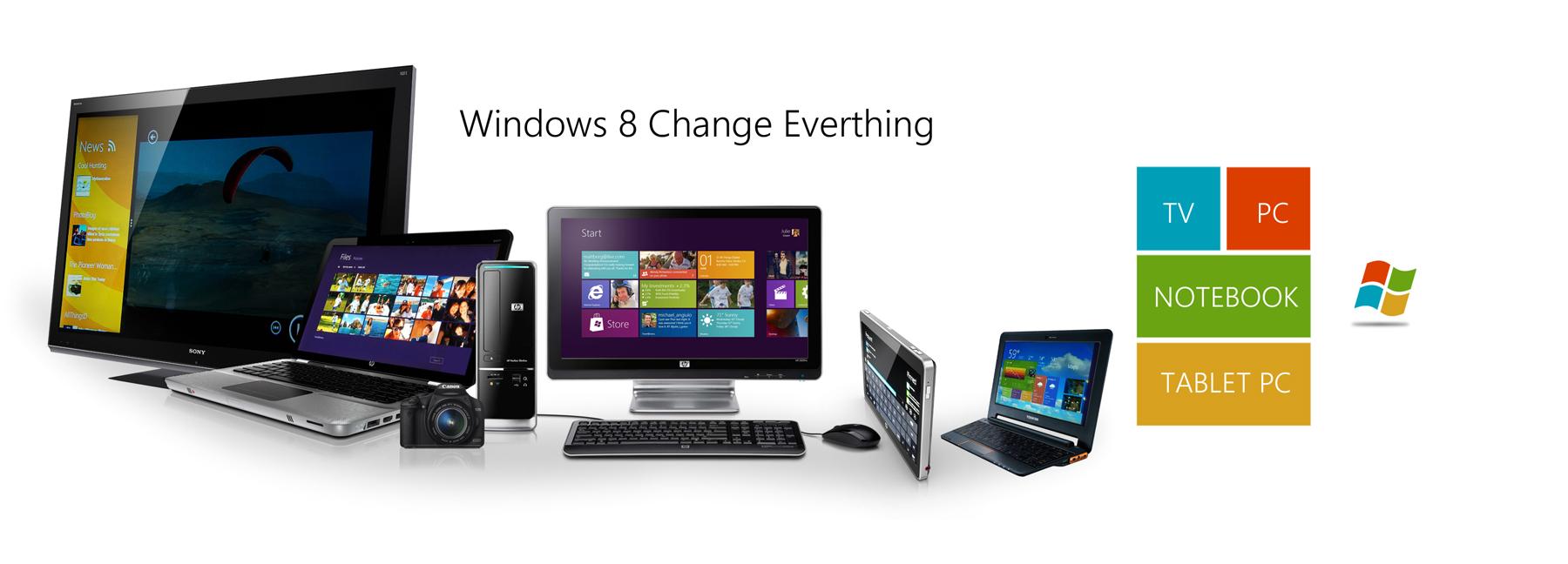 Windows 8 Change Everthing by MetroUI
