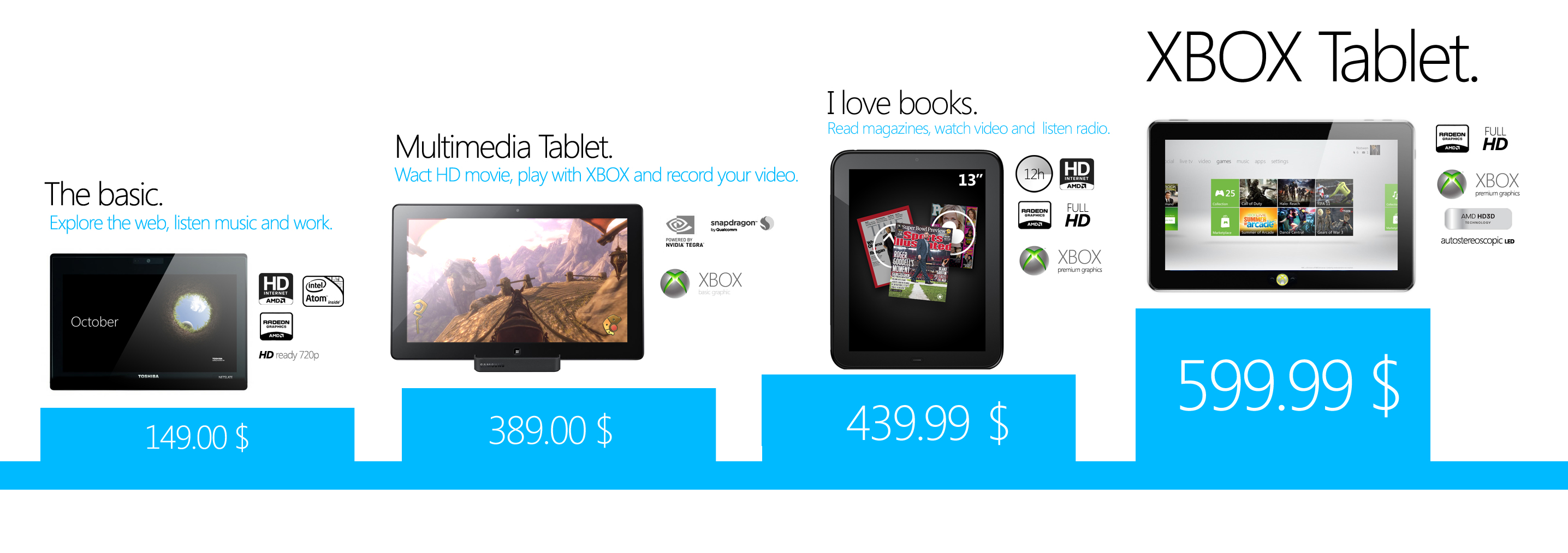 The World of Windows 8 Tablets by MetroUI