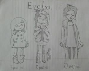 TFP: Evelyn Prax