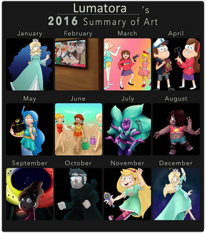 Lumatora's Summary of Art (2016)