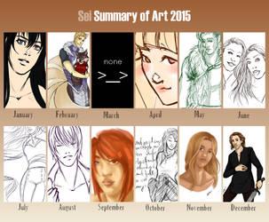 2015 Summary by Celesta15