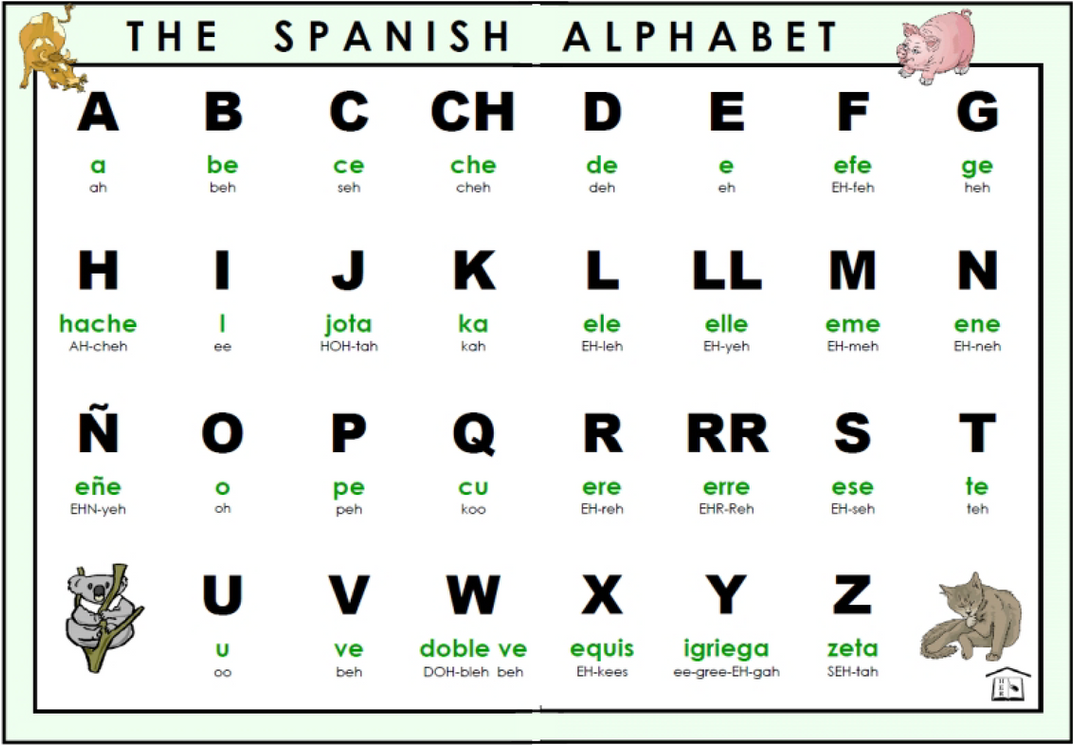 Spanish Words With The Letter Z