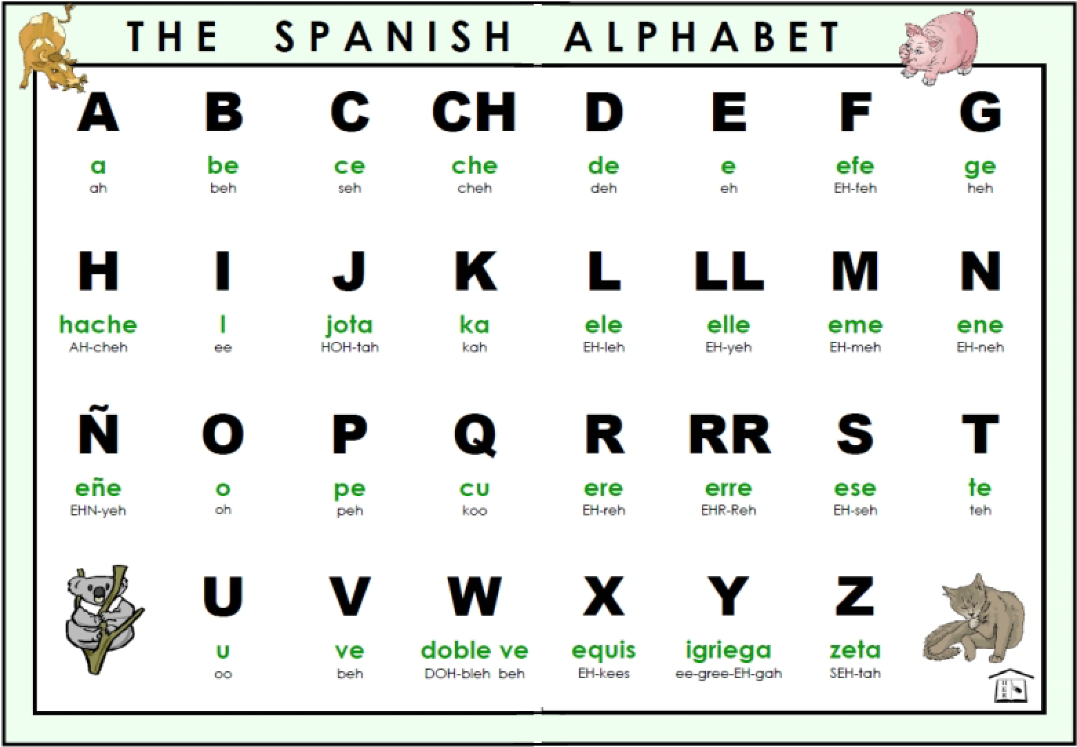 The Full Spanish Alphabet by Mora0711 on DeviantArt