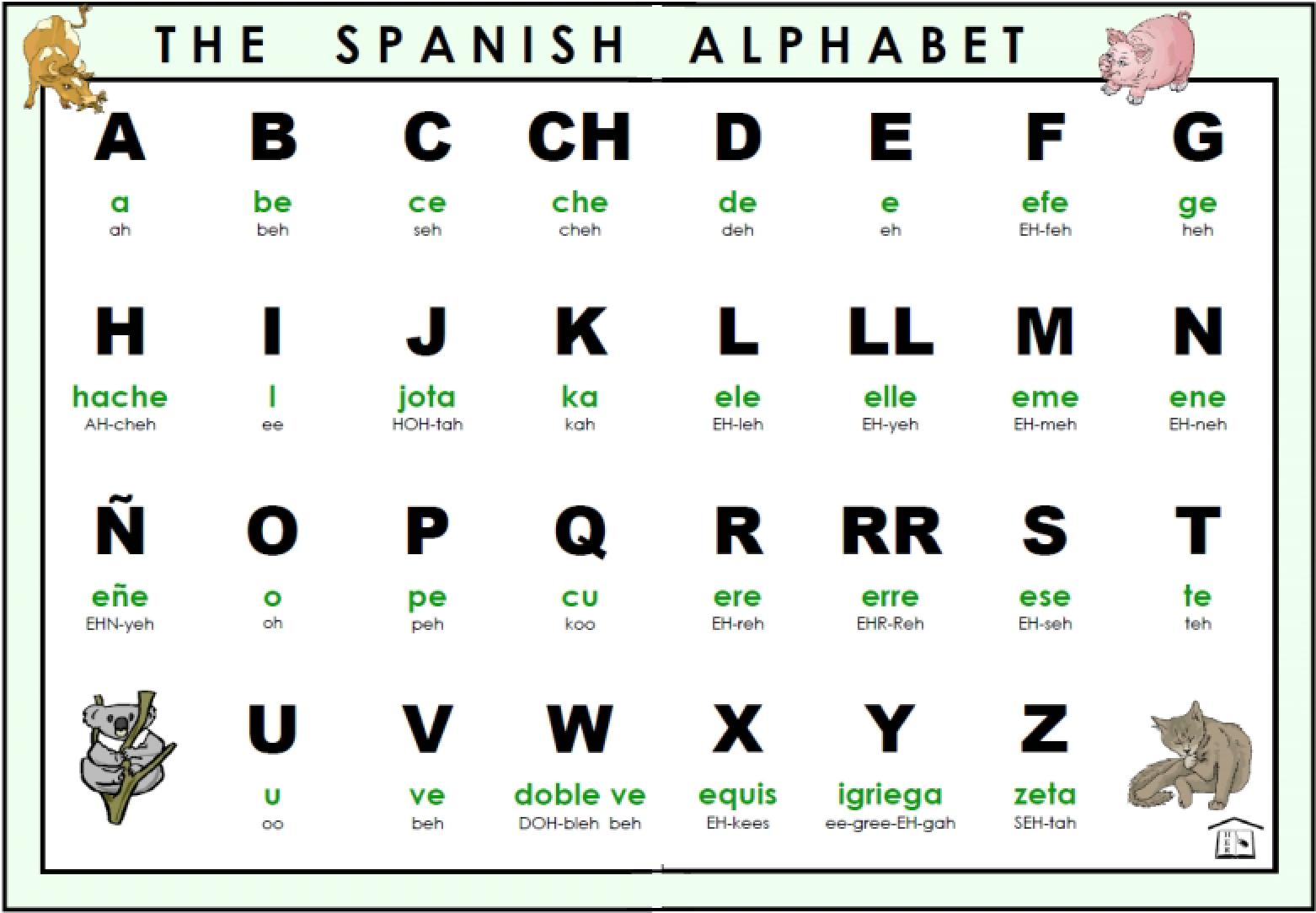 the full spanish alphabet by mora0711 on deviantart