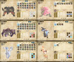Monster Hunter Stories 2 Gameplay 009 by 6500NYA