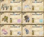 Monster Hunter Stories 2 Gameplay 008 by 6500NYA