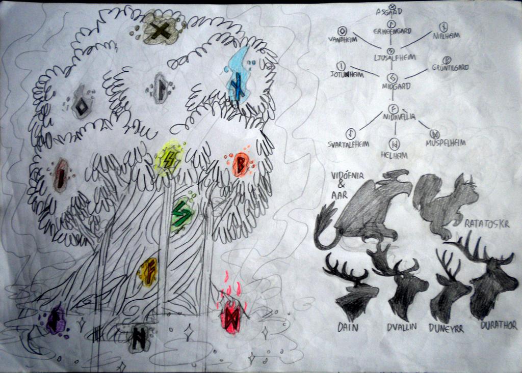 THE WORLD TREE: Yggdrasil