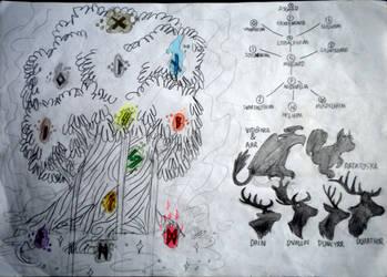 THE WORLD TREE: Yggdrasil by DiamondheadMan