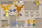 Ickle - Reference Sheet