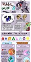 Wyngro Magic Guide (Intro)