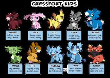 Cressport Cast
