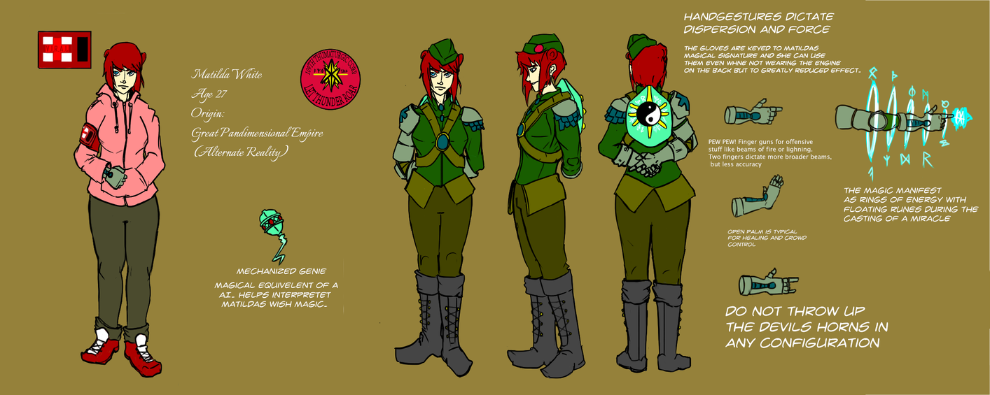 Design Sheet C2 by Anarchy-1-0-1