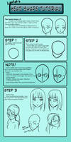 Head shape tutorial by Lizalot