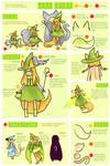 Wish Drop Species Guide