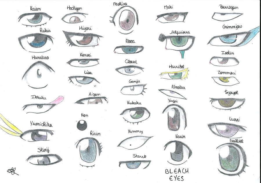 Bleach Eyes Part Two by Grimmichou