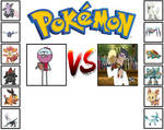 Pokemon Battle Crossover: Benson vs. Mr. Fizz