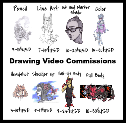Drawing Video Commissions! by Modified-Rabbit