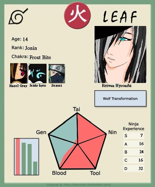Reivun's ninja stats by Captain-Jei on DeviantArt