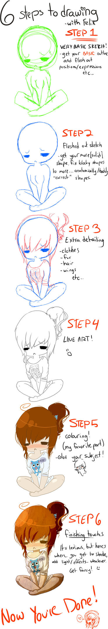 Steps in drawing tutorial by coffaefox