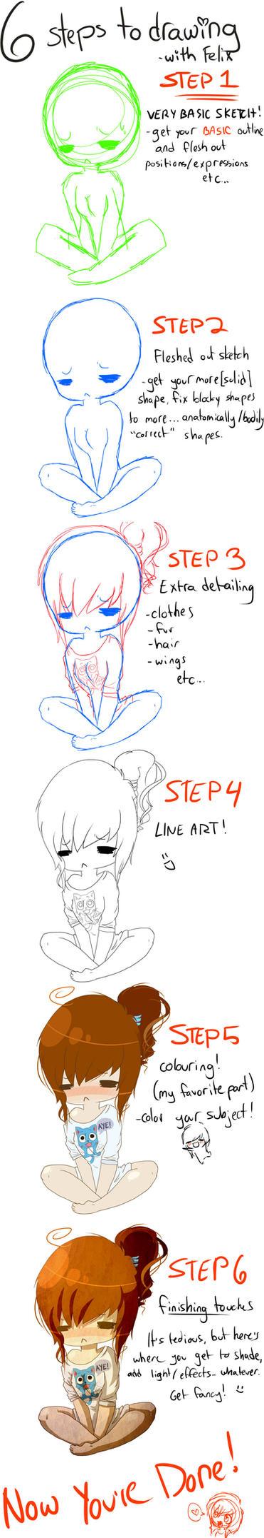 Steps in drawing tutorial by coffaefox