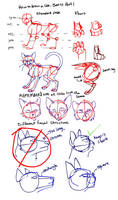 How To Draw a Cat: Part 1 by Kytes