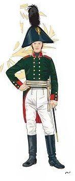 Archdukes Wardrobe by TheSudrianLandscaper