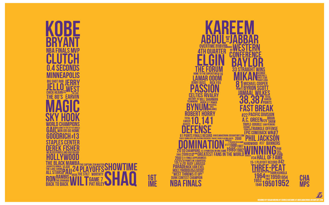 Los Angeles Lakers by IshaanMishra
