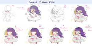.: Drawing Process :.