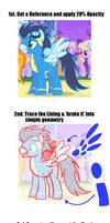 FiM Style Pony Tutorial