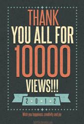 10000 Pageviews!!!