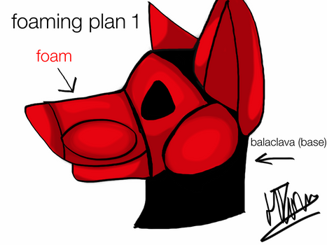 fursuit head foaming plan