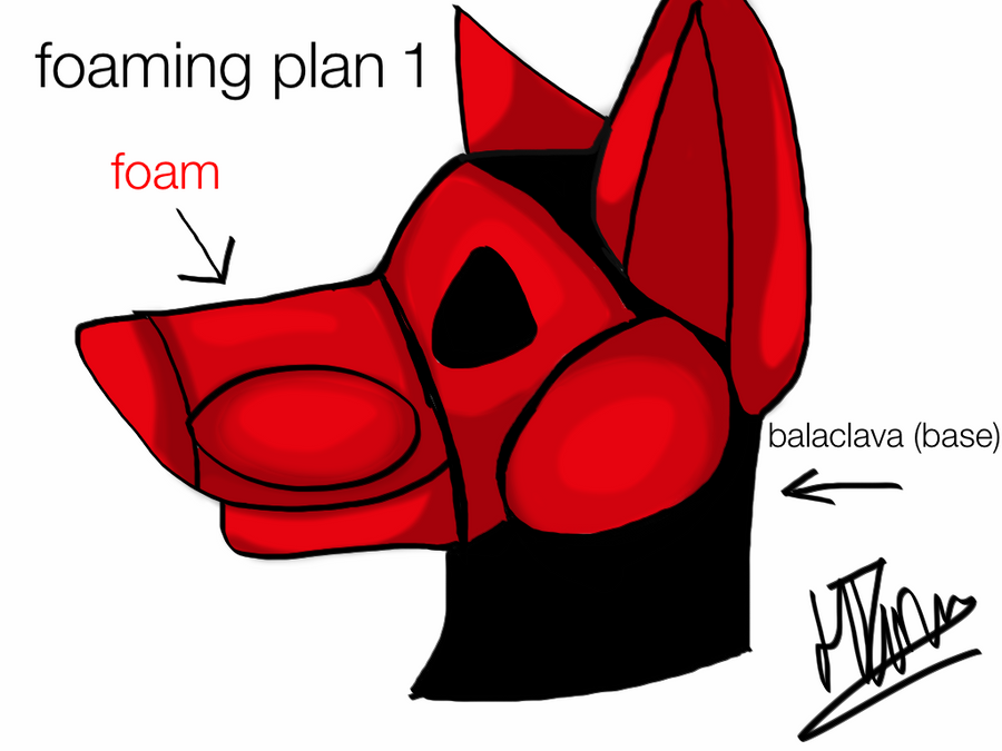 fursuit head foaming plan by indithewolfy on deviantart. Black Bedroom Furniture Sets. Home Design Ideas