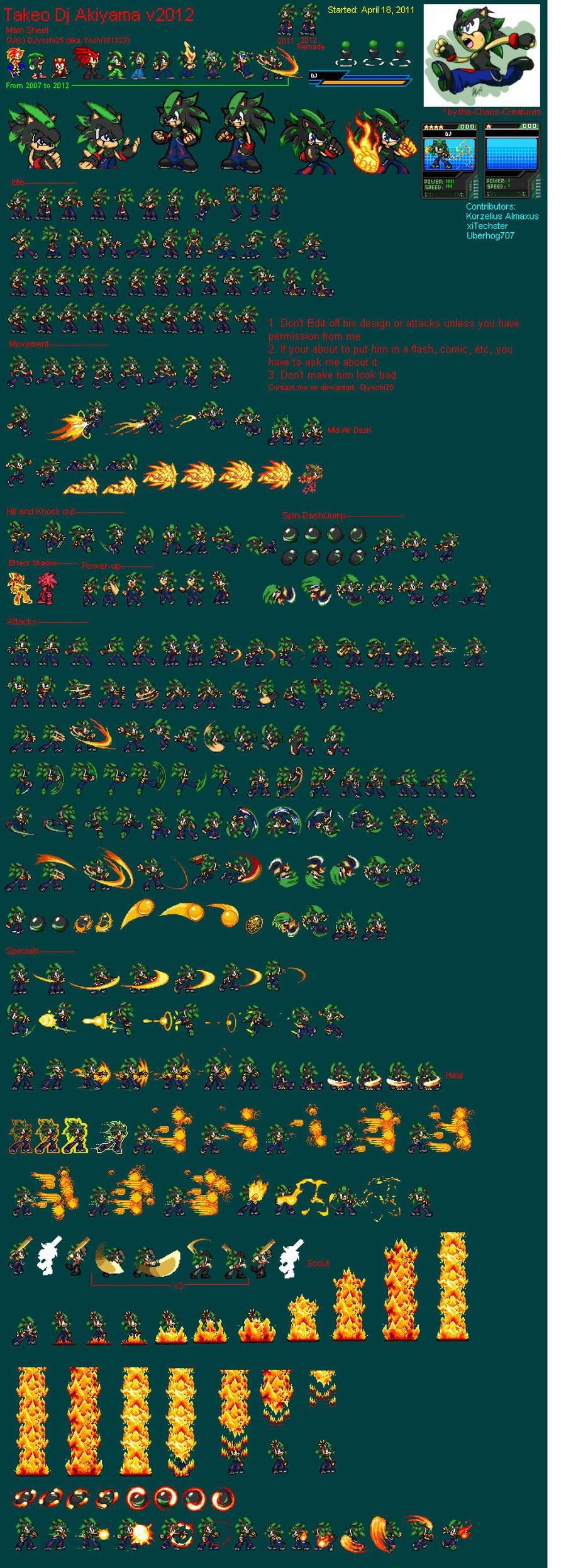 Dj - Complete Sheet by SorairoDJ