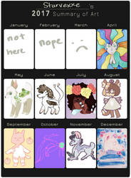 2017 Summary of Art!!
