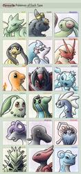 Favotie Pokemon Type Meme by hitodama89