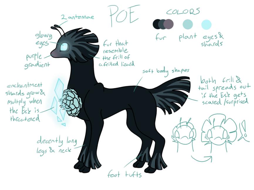 TWWM Poe's Design Notes